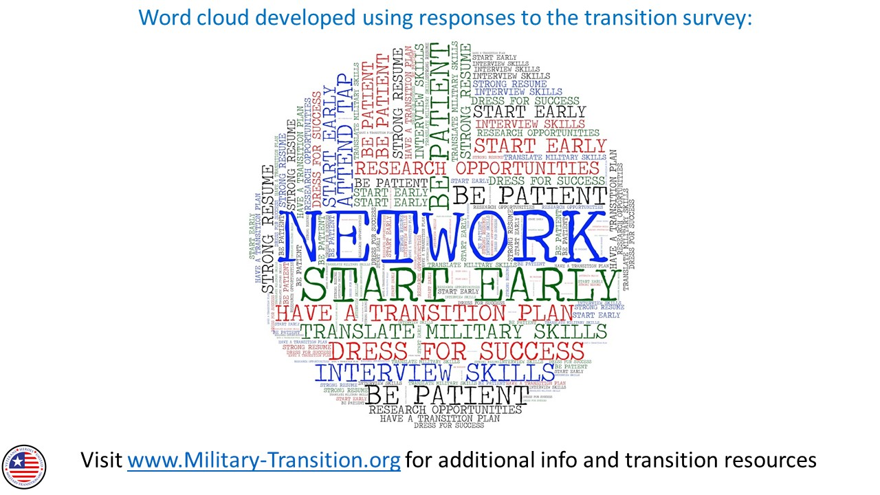 networking helps enter civilian workforce after the military