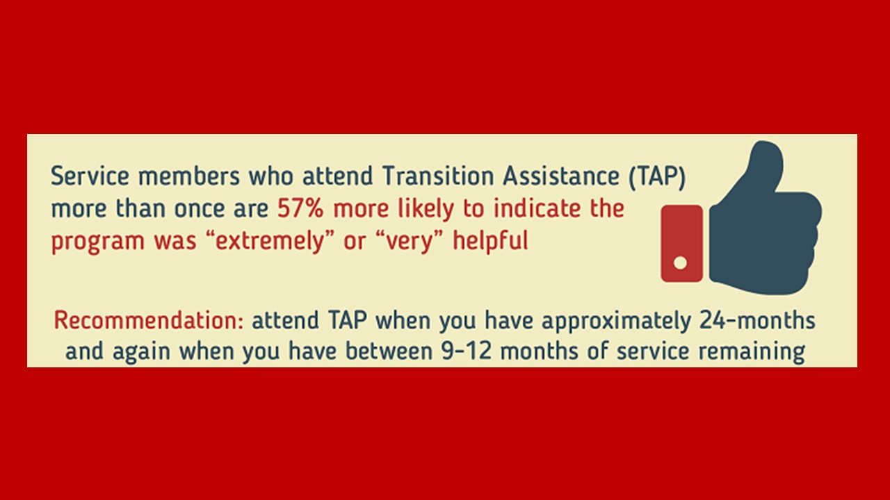 transition assistance program data